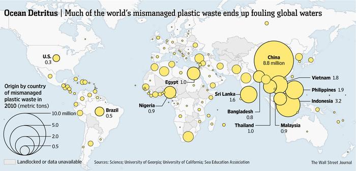 Ilmuwan US Indonesia dan China Negara Pembuang Sampah Plastik Terbesar