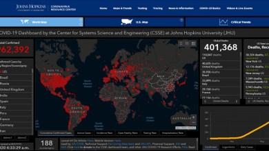 Photo of COVID-19: Angka kematian global melepasi 400,000