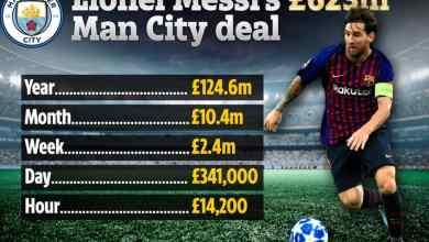 Photo of City sanggup sediakan kontrak bernilai RM3.46 billion demi Messi