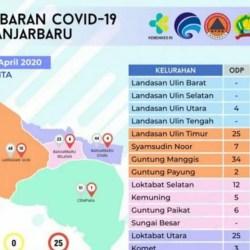 SATU Keluarga Salah Satunya Balita di Banjarbaru Terpapar COVID-19