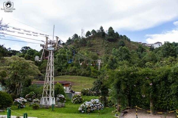 Imagem do Teleférico em Campos do Jordao Pontos Turisticos