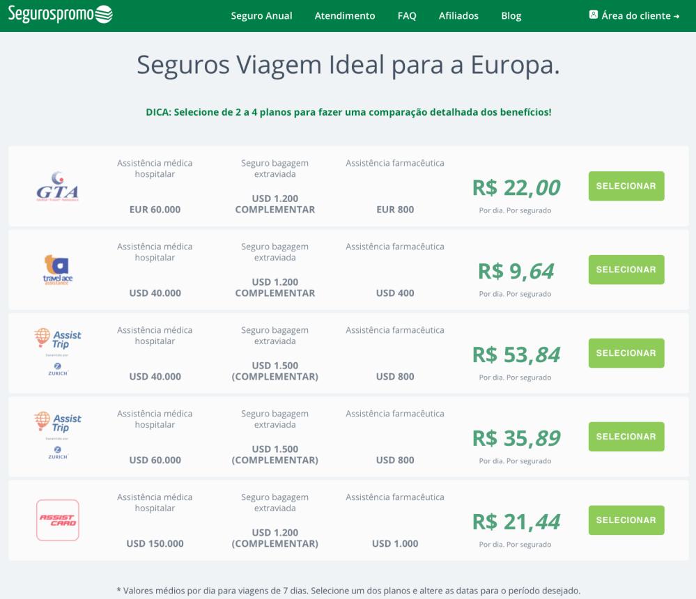 Imagem da simulação de valores de um seguro viagem para europa
