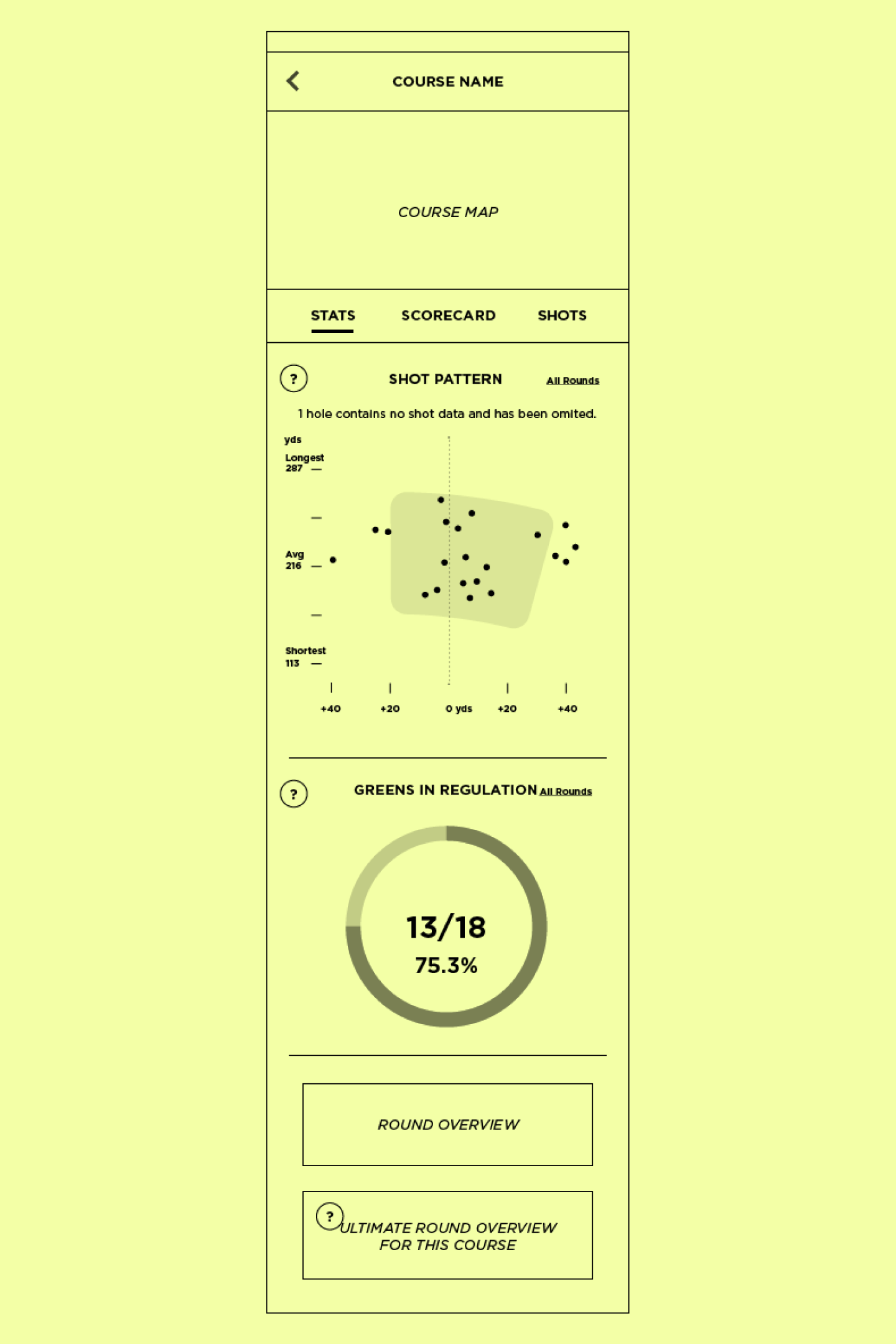 wire_4_stats