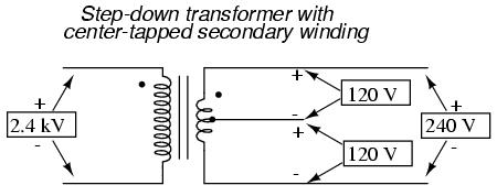 Step Down Transformer Wiring Diagram 240v. Gandul. 45.77.79.119