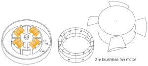 Brushless DC Motor | AC Motors | Electronics Textbook