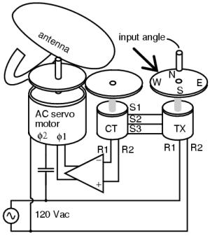 Selsyn (Synchro) Motors | AC Motors | Electronics Textbook