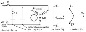 Tesla Polyphase Induction Motors | AC Motors | Electronics Textbook