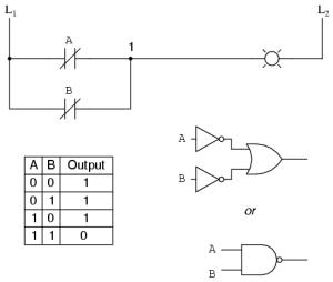 Digital Logic Functions | Ladder Logic | Electronics Textbook