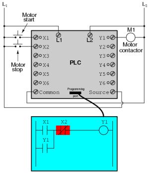 Programmable Logic Controllers (PLC) | Ladder Logic | Electronics Textbook