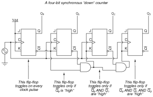 Synchronous Counters | Sequential Circuits | Electronics Textbook