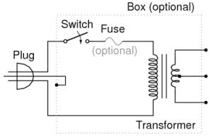 Transformer—Power Supply   AC Circuits   Electronics Textbook