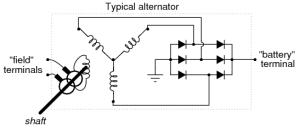 Automotive Alternator | AC Circuits | Electronics Textbook