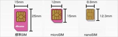 sim_size_comparison_140414