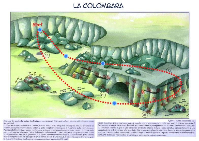la Colombara