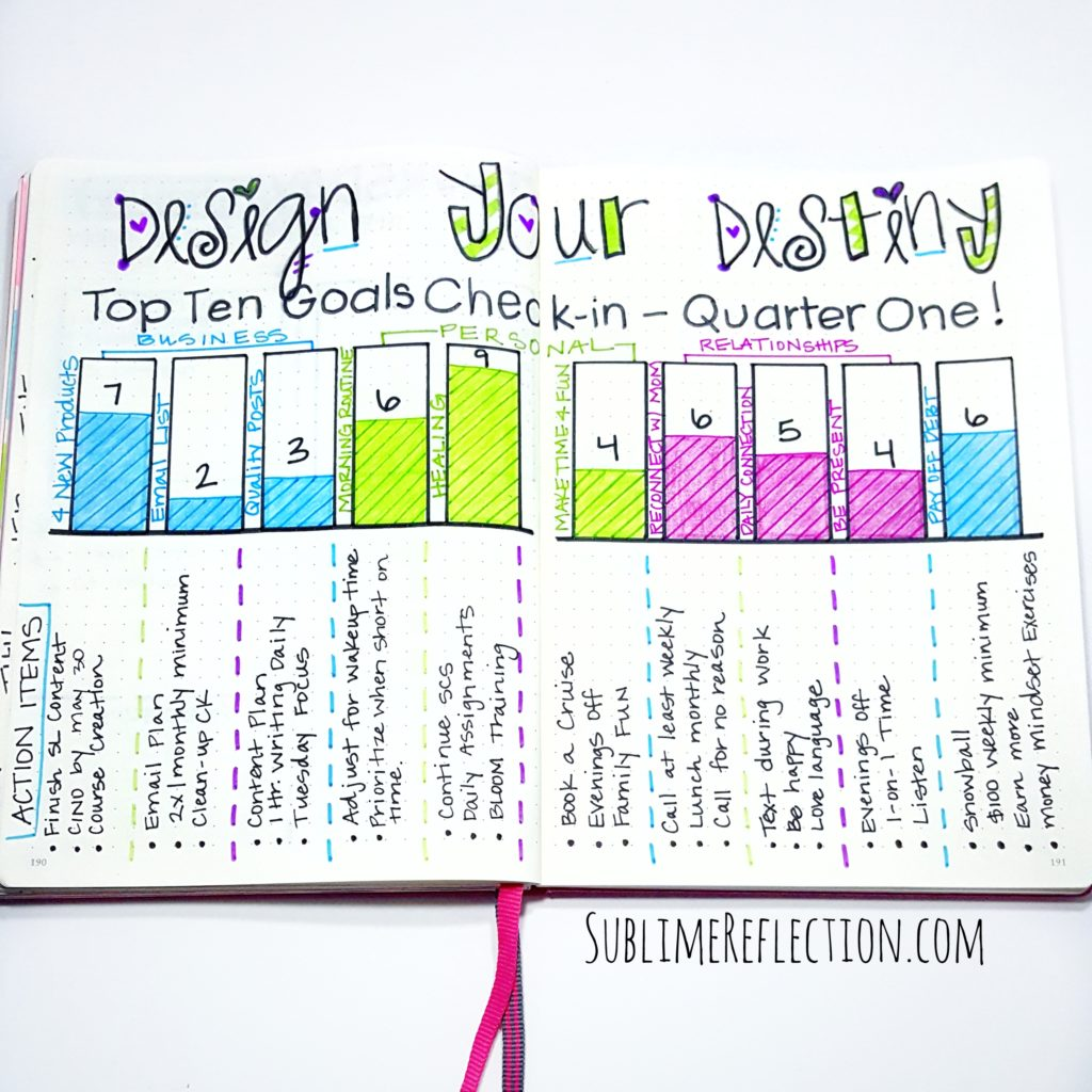 Design Your Destiny Goal Setting