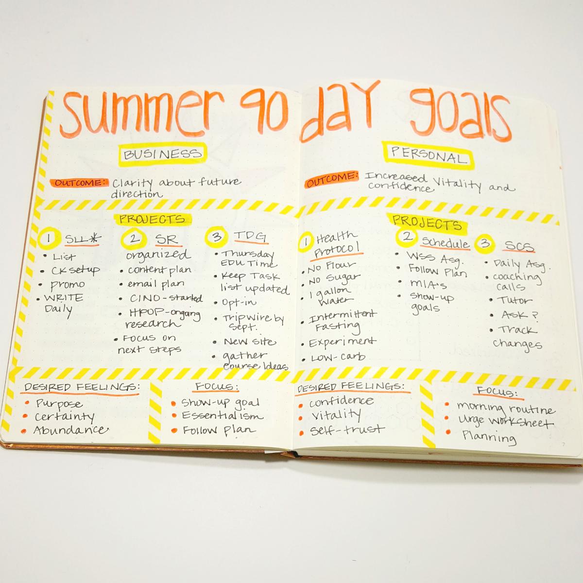 Planning My Summer 90 Day Goals