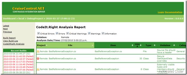 ccnet_cir_violations