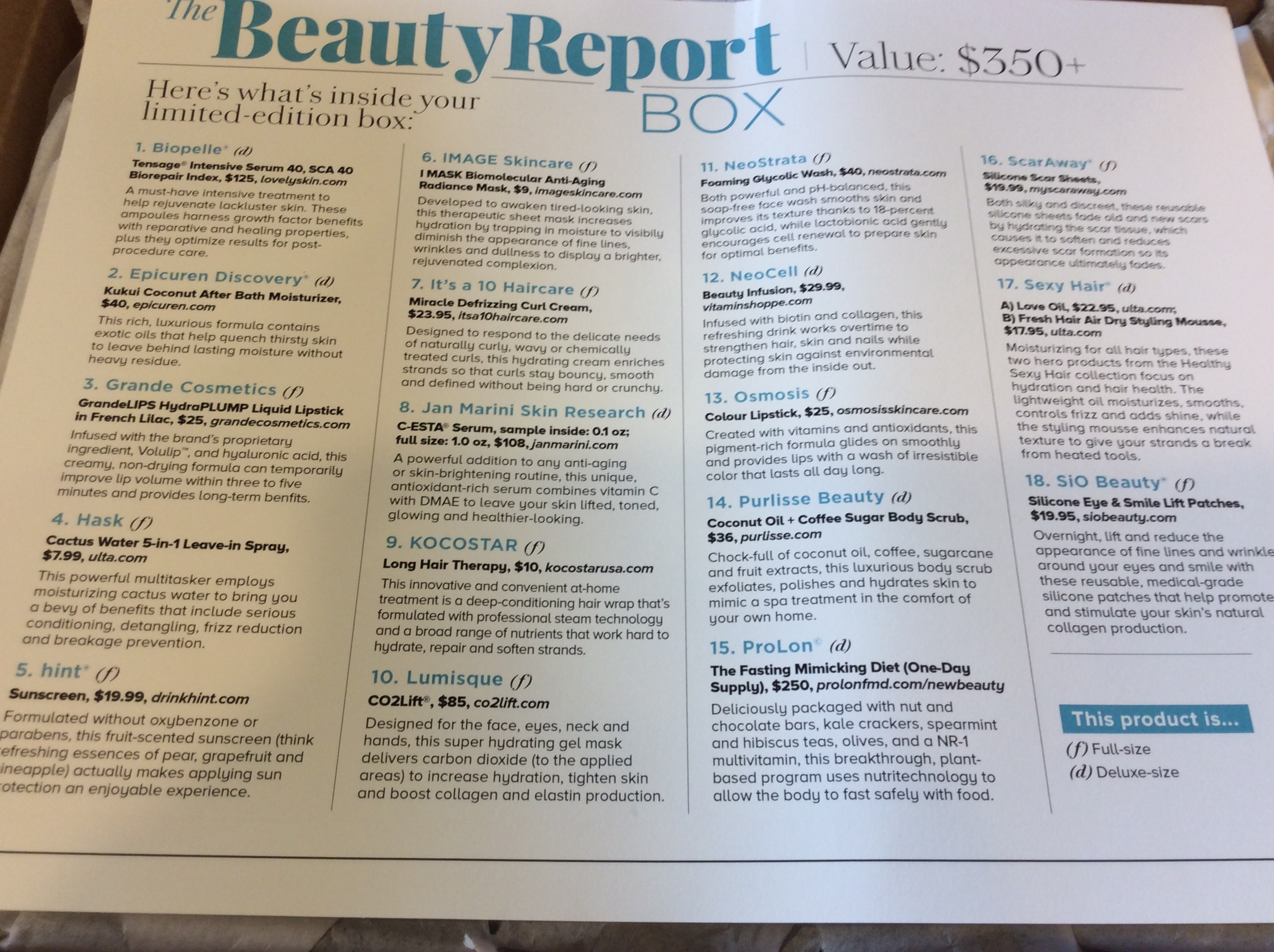The Beauty Report Box Unboxing – Spring 2018 – Subscriptionista