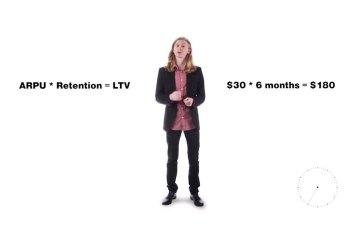 Lifetime Value LTV