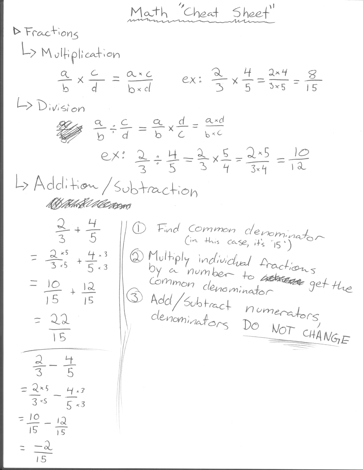 Cheat Sheet Fractions Amp Geometry