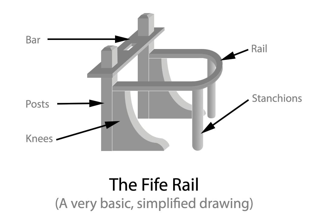 fife-rail