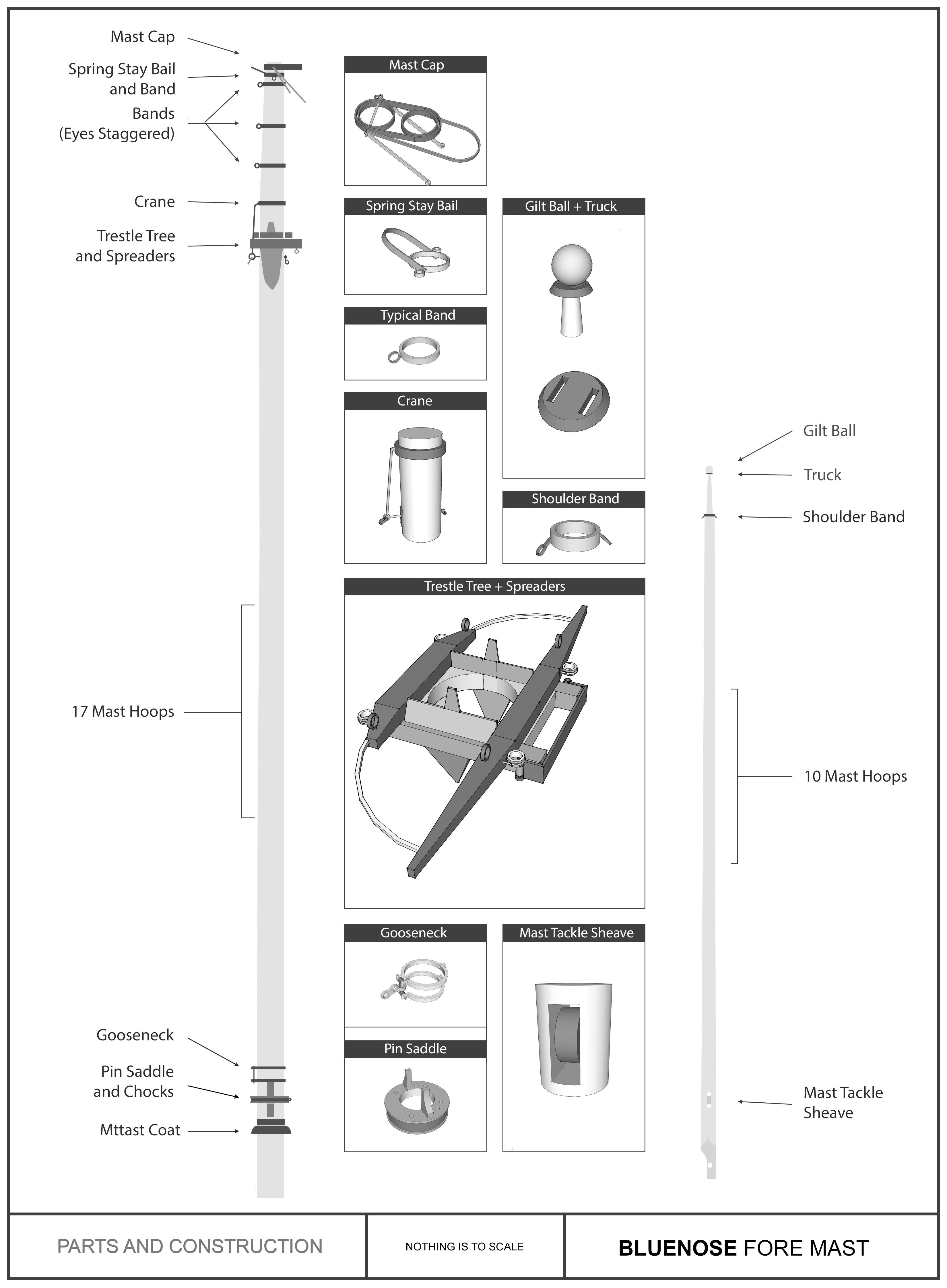 Masts---Construction