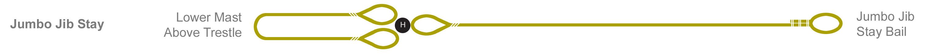 jumbo-jib-layout