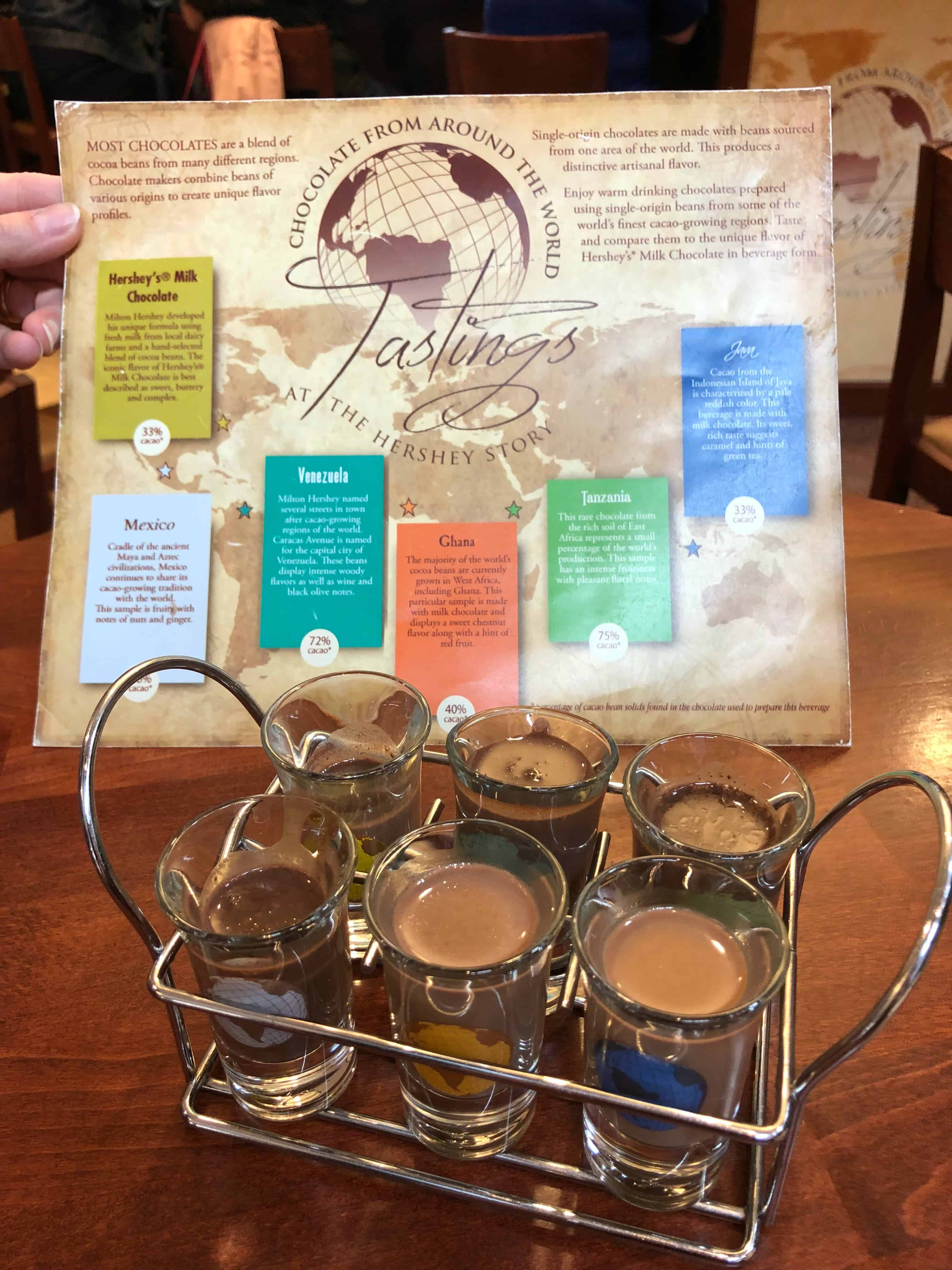 Chocolate from Around the World Tasting at Hershey Story