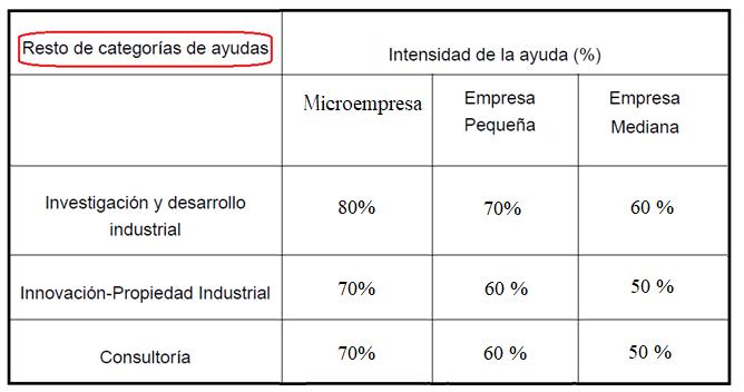 subvenciones publicas