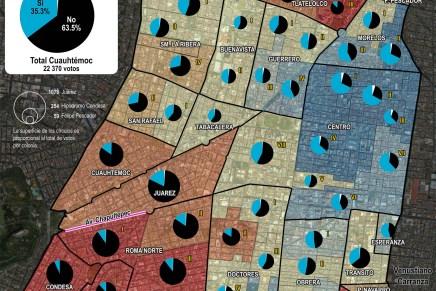 Naufraga el Corredor Chapultepec. Geografía del NO