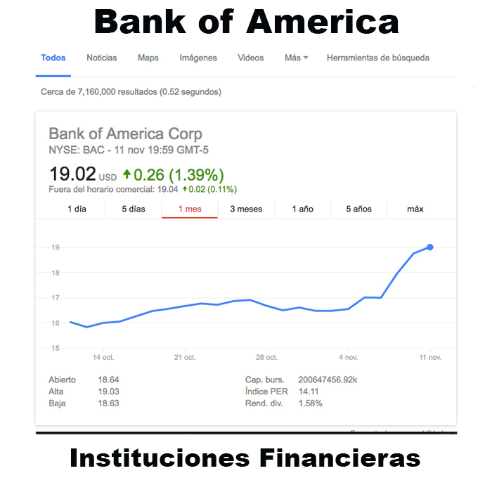 bank-of-america-esp