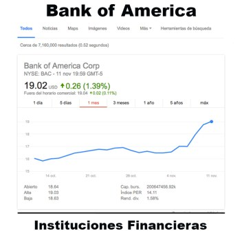 bank-of-america-esp