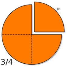 Азиатские гандикапы 0.25; 0.75; 1.25; 1.75; 2.25. Четверные или двойные форы