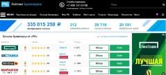 Сайт bookmaker-ratings.ru (РБ). Отзыв о Рейтинге Букмекеров