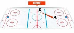 Офсайд (вне игры) в хоккее. Простое объяснение