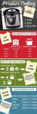 benefits of a pressure cooker