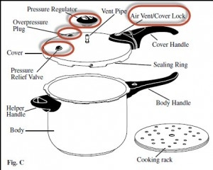 Things to Consider Before Buying Electric Pressure Cooker