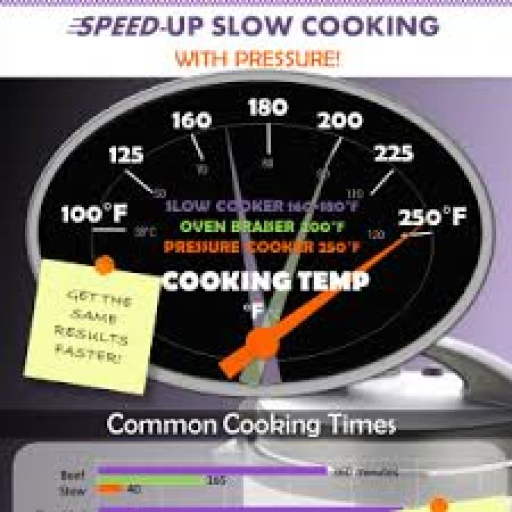 speed-up-your-cooking-using-pressure-cooker