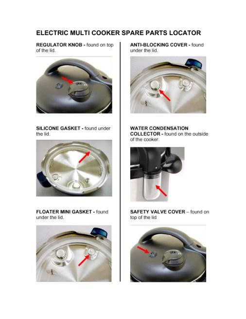 Fagor Pressure Cooker Parts