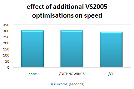 vs2005_additional_opt.png