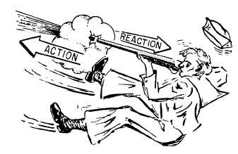newton s 3rd law of success action and reaction successify