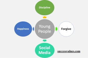young peopleS