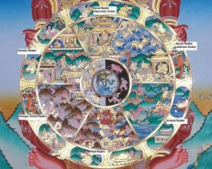 six realms of existence
