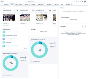 Biovotion – Einführung von Salesforce als neues CRM-System mit Unterstützung von Namics