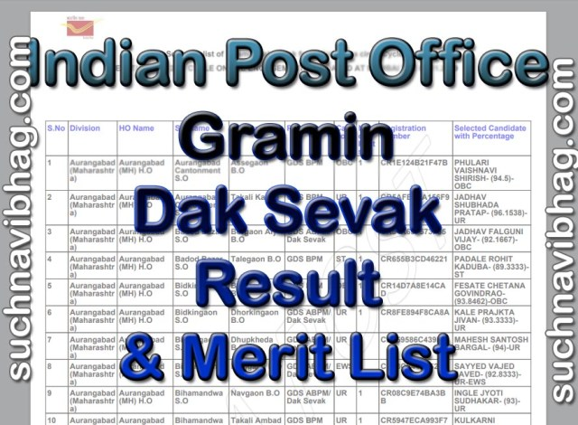 Merit List and Result GDS Indian Post Office.