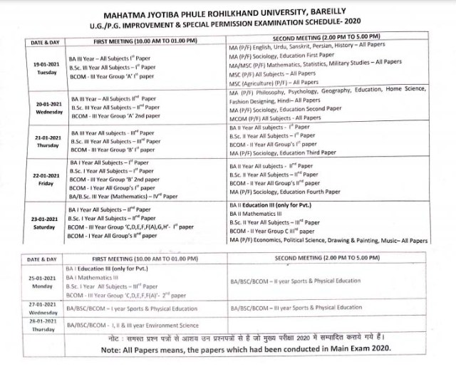 MJPRU New Improvement exam scheme 2020 for UG, PG,