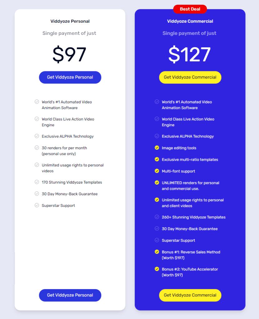 Viddyoze discount price