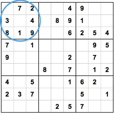 How to play sudoku puzzles?