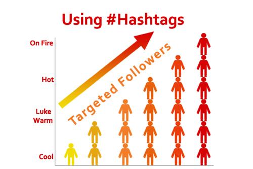 graph-hashtag-tips-increase-followers