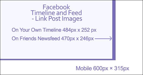 Facebook Image Sizes Timeline & Feed - Blogging Sueblimely